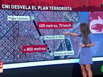 El CNI desvela el plan terrorista de la célula de Cataluña