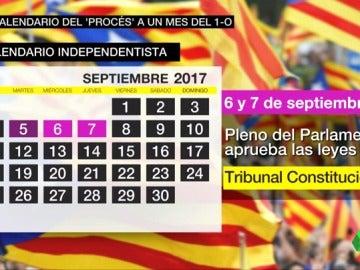 calendario catalan
