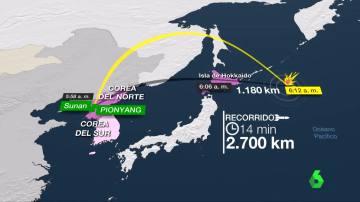 El recorrido del misil lanzado por Corea del Norte sobre Japón