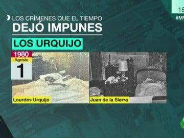 Los Urquijo, los Galindo, Juan Holgado... los crímenes que el tiempo dejó impunes