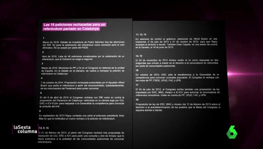 laSexta columna presenta 'la consigna de las 18 veces': ¿cuántas veces ha pedido ERC un referéndum pactado con el Estado?