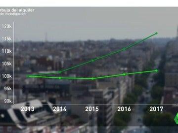 'La miopía del desastre': ¿está acechando de nuevo la burbuja inmobiliaria en España?