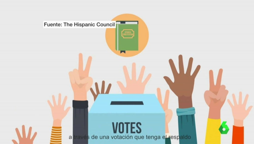 The Hispanic Council crea un vídeo para explicar la situación catalana a EE.UU.