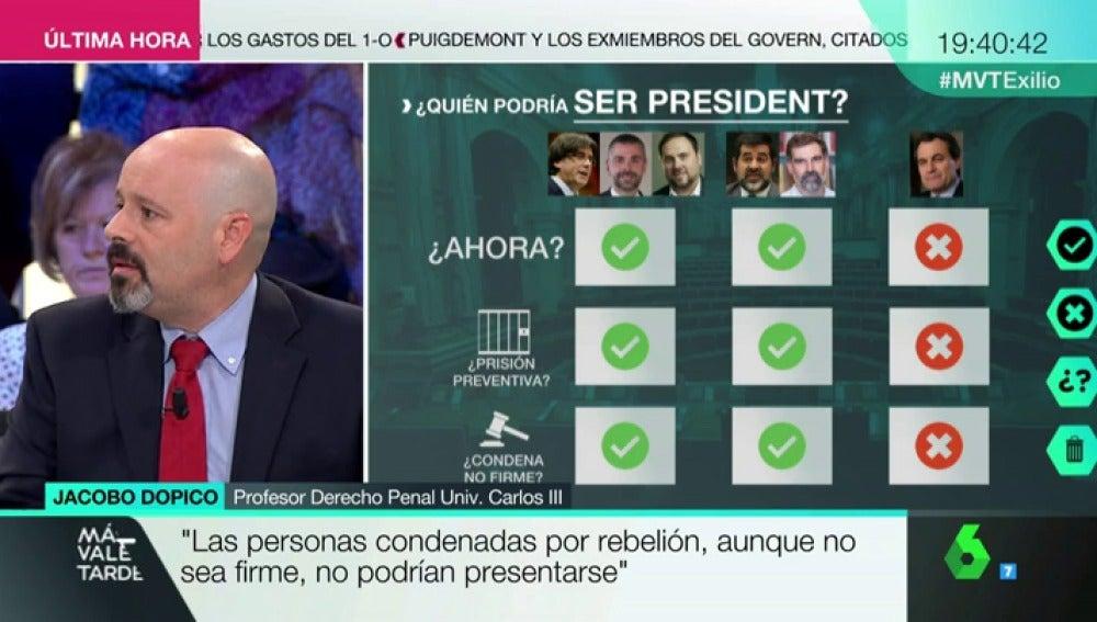 president cataluña