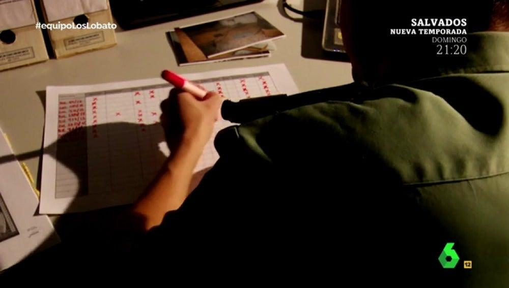 Vigilancia, investigación, nocturnidad, rapidez… El sello Lobato, un patrón que se repite en todos los robos del clan