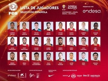 La prelista de Scariolo para la primera 'ventana' del Mundial 2019