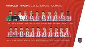 Convocatoria del Atlético de Madrid para el derbi