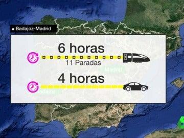 Comparativa del tiempo que cuesta viajar desde Badajoz a Madrid en tren y en coche