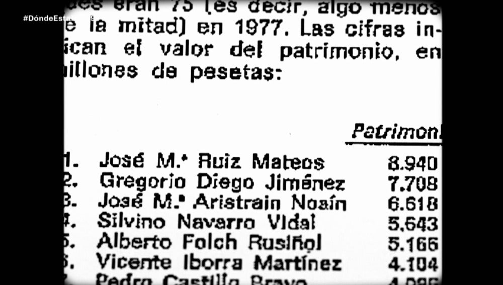 Lista de los más ricos en España en 1979