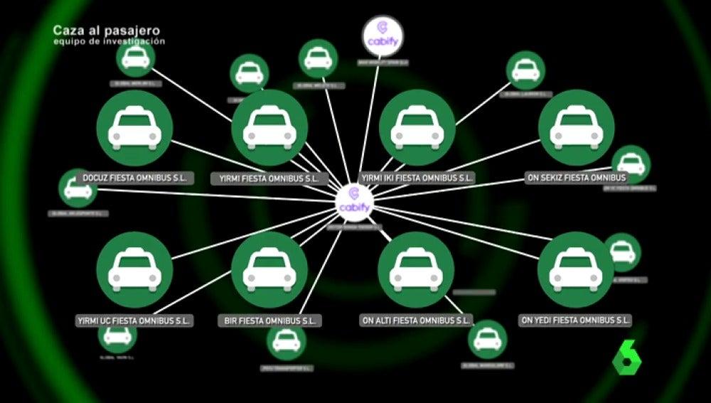 El nacimiento de la Ley Omnibus, o cómo la burbuja de las VTC ha cambiado el sistema de transporte en España