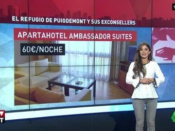Un apartahotel de 60 euros la noche, el refugio de Puigdemont y sus exconsellers en Bélgica