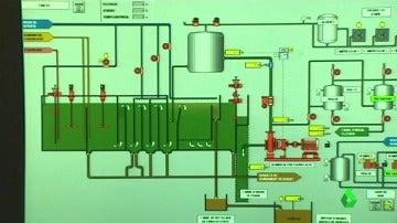 Funcionamiento de una desalinizadora: pros y contras de su utilización