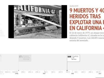 Cronología 1979