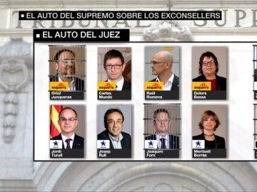 El Supremo mantiene en prisión a Junqueras, Forn, Sànchez y Cuixart