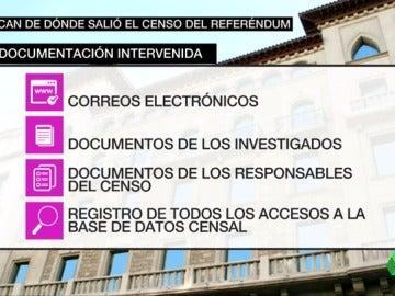 VÍDEO | La Policía registra el Instituto de Estadística de Cataluña para buscar el origen del censo del referéndum del 1-O
