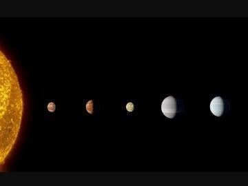Kepler confirma que existe un sistema solar con ocho planetas