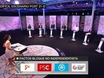 Frame de un momento de 17D. El Debat