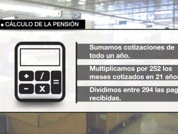 La fórmula matemática para calcular tu pensión