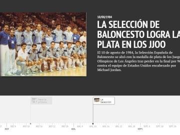 Cronología de 1984 en España