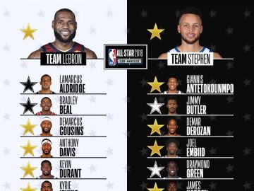 Los quintetos de LeBron y Curry para el All-Star