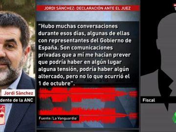 """Jordi Sànchez, al juez Llarena: """"Tengo mensajes con representantes del Gobierno que no hacían prever lo que ocurrió el 1-O"""""""