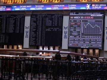 Panel de la Bolsa
