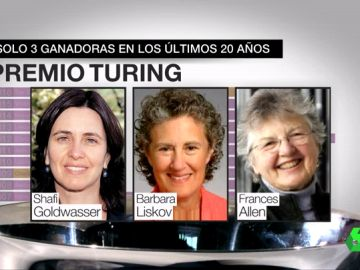 Premios Turing