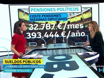 ¿Cobran los diputados una pensión vitalicia?