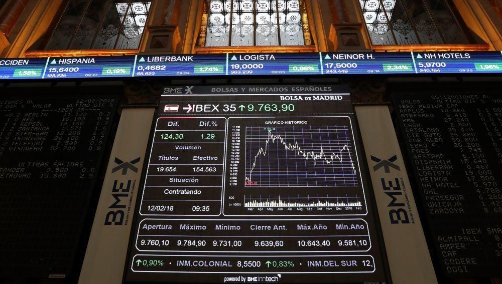 El IBEX 35, principal indicador de la Bolsa española