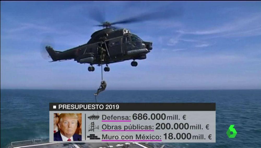 Trump presenta sus presupuestos