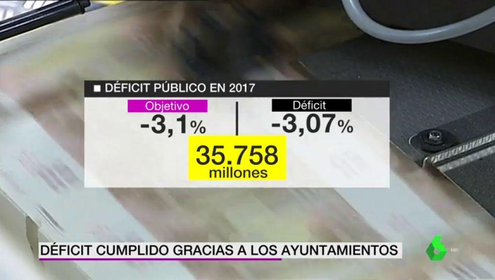El Gobierno de Rajoy cumple por primera vez con el objetivo de déficit gracias a los Ayuntamientos
