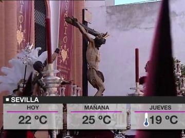 Temperaturas en Sevilla durante la Semana Santa