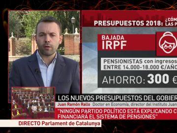 El economista Juan Ramón Rallo