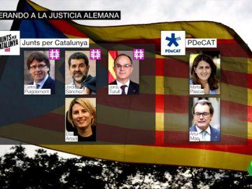 Estructura de Junts per Catalunya tras los encarcelamiento