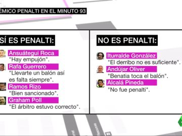 Los árbitros no se ponen de acuerdo: sin unanimidad en el penalti de Benatia a Lucas Vázquez
