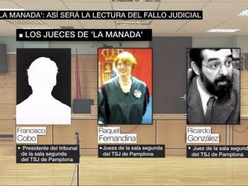 Los tres jueces encargados de dirimir el futuro judicial de 'La Manada'