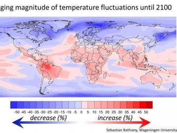 Gráfico de cómo afecta el calentamiento global