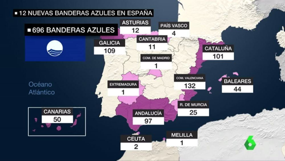 Banderas azules en España