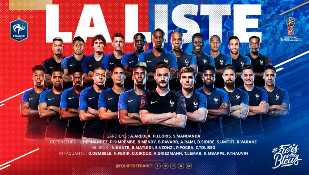 La lista de Francia para el Mundial de Rusia