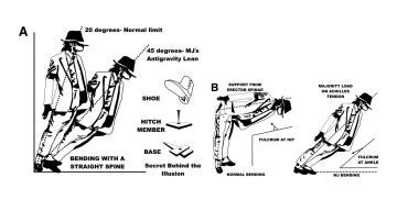 Estudio sobre la antigravedad de Michael Jackson