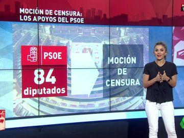 El 'censurómetro 2.0': estos son los apoyos de Pedro Sánchez a 24 horas de la moción de censura contra Rajoy