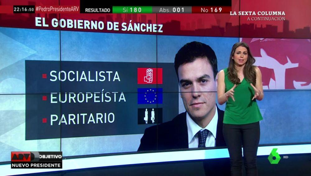<p>Socialista, europeísta y paritario: los tres pilares del Gobierno de Pedro Sánchez</p>