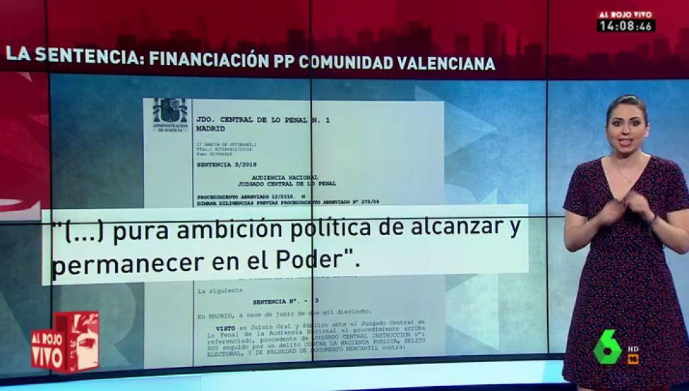 Estas son las frases más destacadas e impactantes que deja la sentencia al PP de Valencia por la trama Gürtel