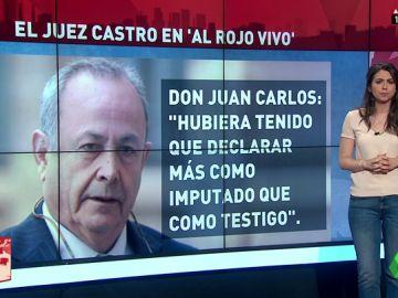 """La sentencia del 'caso Nóos', sometida a análisis por el juez Castro: """"Las penas son leves"""""""