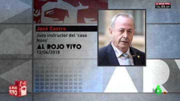 José Castro, juez instructor del 'caso Nóos'