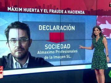 Tributó por el impuesto de sociedades y no por el de IRPF: te explicamos en tres minutos el fraude de Màxim Huerta a Hacienda