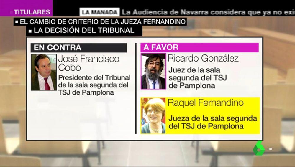 Jueces del caso de 'La Manada'