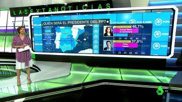 Los apoyos de Casado y Sáenz de Santamaría dividen España: analizamos por comunidades el futuro del PP
