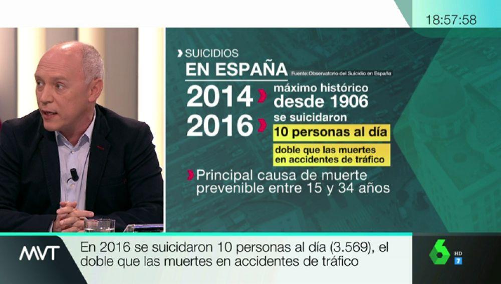 Cifras de los suicidios en España.