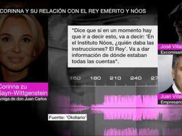 Corinna otorga a Juan Carlos I un papel clave en el Instituto Nóos